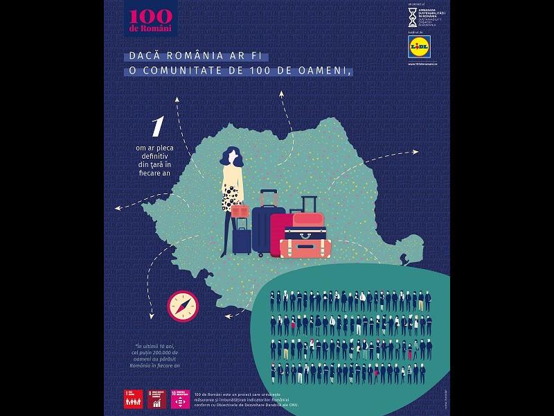 Lidl susține Ambasada Sustenabilității în România